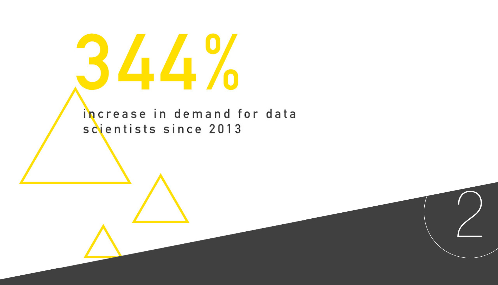 2: 344% increase in demand for data scientists since 2013